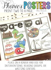 Phonics posters - two to a page, for interventions and reading groups.