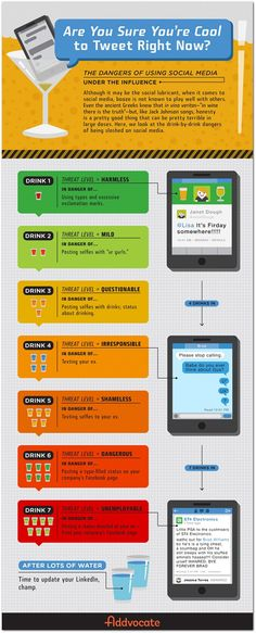 This Is Why Social Media and Drinking Alcohol Don't Mix (Infographic) Gli effetti dei drink quando posti sui social media #socialmedia #alcool #dontdoit