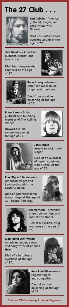 "Here are 9 members of the 27 Club – musicians who have died in tragic and mysterious circumstances at the age of Rock and Roll is the ""sound"" (Not music) of death and destruction. That's why you will find NO ROCK AND ROLL ON THIS BOARD! Music Love, Music Is Life, My Music, Janis Joplin, Blues Rock, Rainha Do Rock, Jimi Hendricks, El Rock And Roll, Delta Blues"