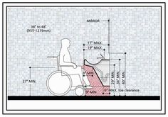 ADA Bathroom Mounting Heights - Bing Images