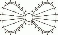 Планета Вязания | Как связать бантик Бабочку крючком. Схема и видео по вязанию.