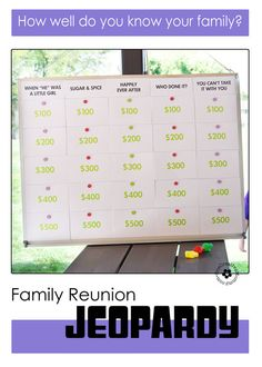 Jeopardy Family Reunion Game Idea and Tutorial -- How well do you know your family? {OneCreativeMommy.com}