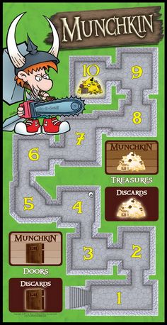 Munchkin®  boardgame/placemat thingy is sold separately from any Munchkin card game for $5 bucks.