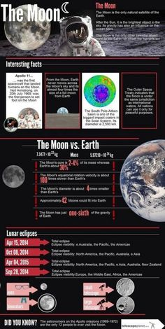 ⭐ infographics presenting description and observation of the Moon! the Solar System edition. ♥ Save for reference. Sistema Solar, Cosmos, Moon Facts, Planets And Moons, Earth From Space, Space And Astronomy, Space Program, Our Solar System, Science And Nature