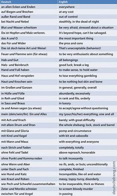 German idioms can be difficult to understand and remember. Visual learners get a headstart with interesting images to explain and memorize German idioms. German Grammar, German Words, German Language Learning, Language Study, Spanish Language, French Language, German English, Learn English, German Resources