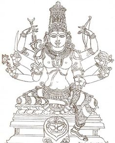 Hindu Blog: Agni Durga – About Goddess Agni Durga Form of Goddess Shakti