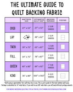 The Ultimate Guide To Quilt Backings ⋆ I See Stars Quilting Beginner Quilt Patterns, Quilting For Beginners, Quilting Tips, Quilting Tutorials, Machine Quilting, Quilting Projects, Quilting Designs, Modern Quilting, Sewing Projects