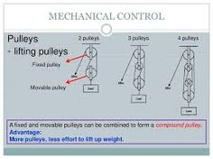 Image result for pulleys worksheet Pulley, Line Chart, Worksheets, Image, Countertops