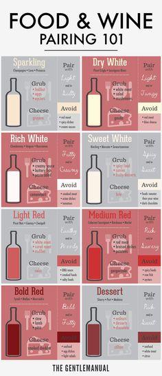 Direct Cellars Wine