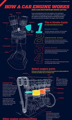 From car mechanic to Millionaire. BE ready How a car engine works [animated infographic] - Will have to show this to the kids..