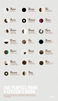 "i'm usually a ""basic black"" type of girl, but this poster could sway me... how delish does the ""Eiskaffee"" sound. yum."