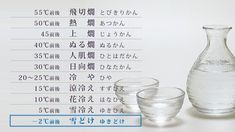 Wine Coolers Drinks, Cocktail Drinks, Cocktails, Wine With Ham, Japanese Sake, Wine Wall, Wine And Spirits, Things To Know, Food Hacks
