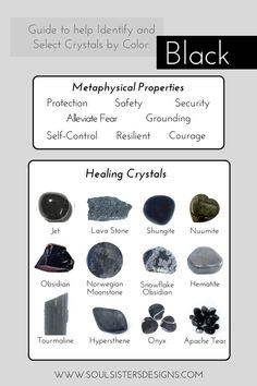 How to Identify Black gemstones