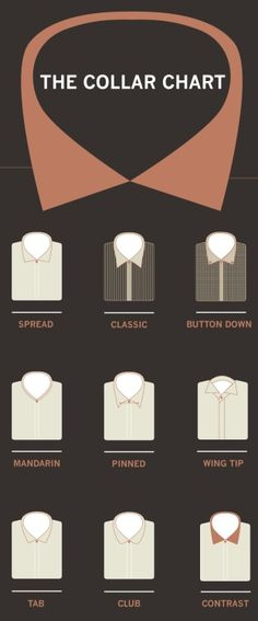 A visual glossary of shirt collars More Visual Glossaries (for Him): Backpacks / Bowties / Brogues / Chain Types / Cowboy Hats / Cuffs / Dress Shirt Fabrics / Eyeglass frames / Hangers / Hats / Jackets/Coats / Jacket Pockets / Man Bags / Moustaches / Necktie Knots / Pant Breaks / Shirt Anatomy / Shirt Collar Anatomy / Shirt Collars / Shoes / Stripes / Tartans / Trench Coat Anatomy / Vests / Vintage Hats / Wool Source