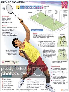 Knowing the game is half the battle won! Shuttle Badminton, Badminton Rules, Badminton Photos, Badminton Court, Olympic Badminton, Olympic Games, Badminton Videos, Tennis Party, Summer Olympics