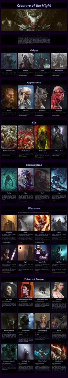 A New World Cyoa Dungeons And Dragons Characters, D&d Dungeons And Dragons, Fantasy Characters, Fantasy Story, Dark Fantasy Art, Fantasy Creatures, Mythical Creatures, Create Your Own Adventure, Dnd Funny