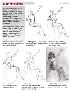 Drawsh is a free art tutorial site updated weekly, covering anatomy, construction, proportion, gesture and much more!