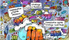 Comment illustrer un concept grâce au sketching par Christophe Dané, responsable de l'axe Communication Digitale & E-business