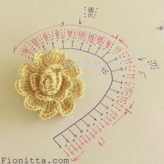 Crochet flowers 2 | | Fionitta crochet
