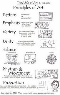 Printables Elements And Principles Of Art Worksheet principles of art worksheets and designs on pinterest the art