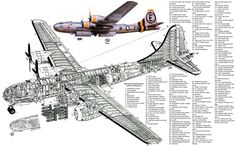 B-29 - Structural detail