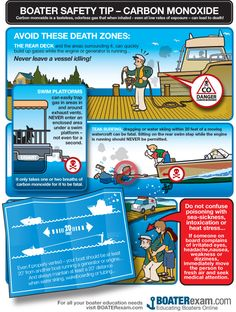 Boater Safety Tip- Carbon Monoxide