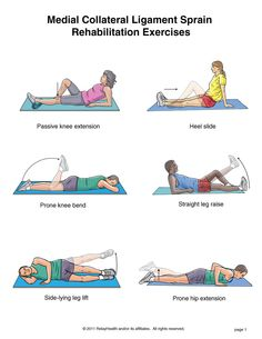 Mcl sprain strength excercises