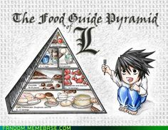 """Use creative images to teach your child vocabs Character on the image belongs to anime movie """"Death Note"""", Meme by Manga Fox Death Note I, Death Note Funny, Death Note Fanart, Anime Meme, Manga Anime, L Wallpaper, Nerd, L Lawliet, Funny Memes"""
