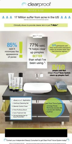 Clear Proof Facts If these facts sound like the results you have been looking for, check out the products on my website.   www.marykay.com/mrascher