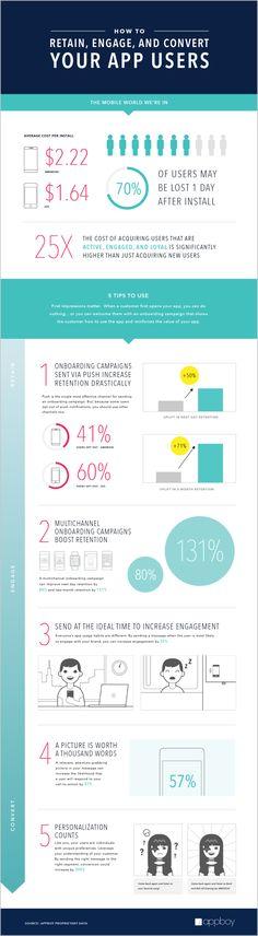 APPBOY_Infographic-Retain-Convert-FINAL-2 (1)