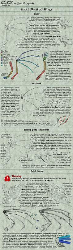 How to Draw Your Dragon 6-1 by LittleFireDragon.deviantart.com on @deviantART