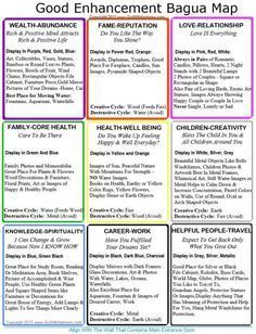 how to feng shui your party google search pretty party pinterest feng shui google and. Black Bedroom Furniture Sets. Home Design Ideas