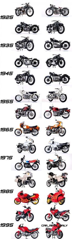 BMW Motorcycles Evolution Since 1923 – Animated Timeline Via 20 Iconic Bikes