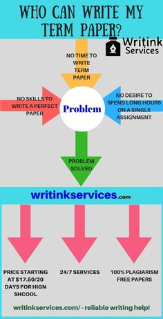 term paper services custom research
