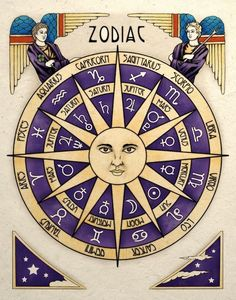zodiac circle tumblr - Google Search