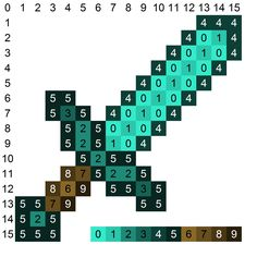 DIY Diamond Sword Minecraft Paint Mold Scale of Cores # . Espada Minecraft, Minecraft Diy, Minecraft Torte, Minecraft Quilt, Minecraft Costumes, Minecraft Pasta, Minecraft Crochet, Hama Beads Minecraft, Minecraft Designs