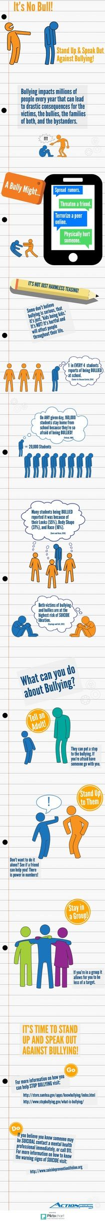 Stand Up Speak Out Against Bullying | Piktochart Infographic Editor