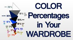 Color Percentages in Your Wardrobe