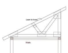 Need Plans For A Shed With A Lean Too Roof PDF Plans diy gambrel ...