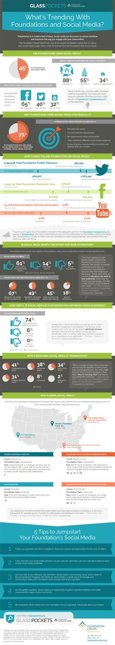 130 Best Digital Marketing Infographics images in 2012