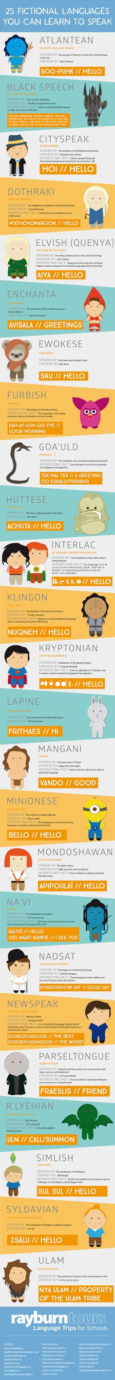 25 Fictional Languages you Can Learn to Speak #infographic #Language #Education