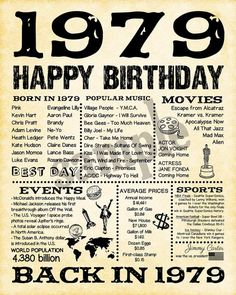 1979 Fun Facts 1979 Birthday for Husband Gift for image 1 40th Birthday Cards, 41st Birthday, Happy 40th Birthday, Birthday Gifts For Husband, 40th Birthday Parties, Dad Birthday, Funny Birthday, 40th Birthday Quotes For Women, 40th Birthday Cakes For Men
