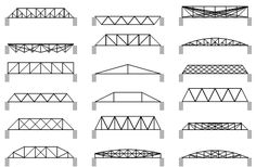 Examples of truss bridges.    Google Image Result for http://blog.wolfram.com/images/sw/bridges2.gif
