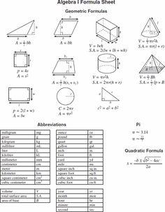 Geometry formulas and abbreviations -- grade algebra i math formula sheet algebra formulas, teaching Maths Algebra Formulas, Math Formula Sheet, Geometry Formulas, Vestibular, 8th Grade Math, Math Help, Education Quotes For Teachers, Homeschool Math, Calculus