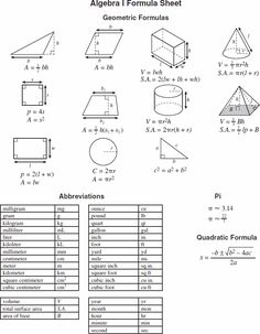 math formulas cheat sheet put | Printable | Pinterest | Math ...