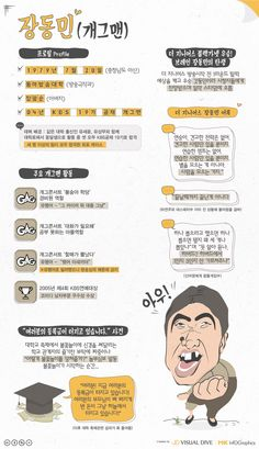 장동민, 2015년 '예능대세' 굳힌다 [인포그래픽] #JangDonMin / #Infographic ⓒ 비주얼다이브 무단 복사·전재·재배포 금지