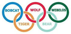 Cub Scout Olympic Sign.  This could be used for Glo-lympics!