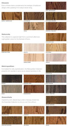 Hardwood Stain Colors From Bona, Minwax And Duraseal Commonly Used On Wood  Floors In Indianapolis