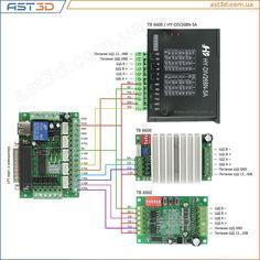 Cnc Controller, Diy Cnc Router, Cnc Plans, Electrical Projects, Arduino, Nerd Geek, 3d Printer, Diy Ideas, Places