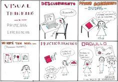 Cristina Martí @Cris_MartiR presenta secuencia visual http://dibujamelas.blogspot.com.es/2015/12/hola-tods-de-nuevo-pues-vamos-por-la.html